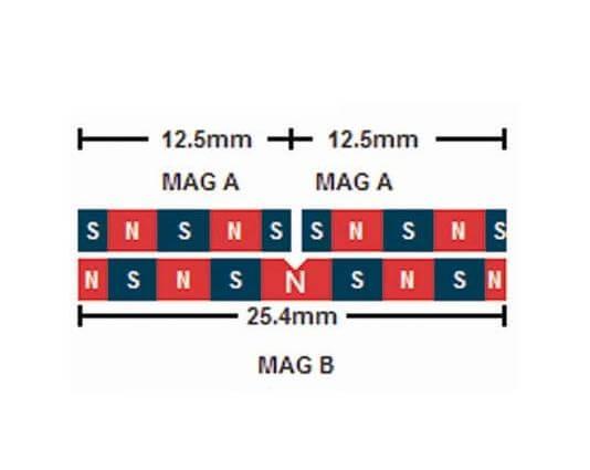 5-pólová magnetická páska